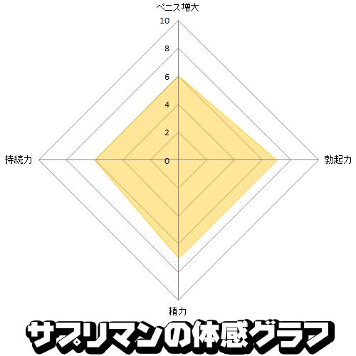 cidorfinex-radar